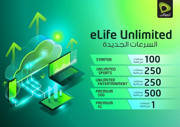 تكنونيوز اتصالات تضاعف سرعات الإنترنت لباقات Elife مجانا